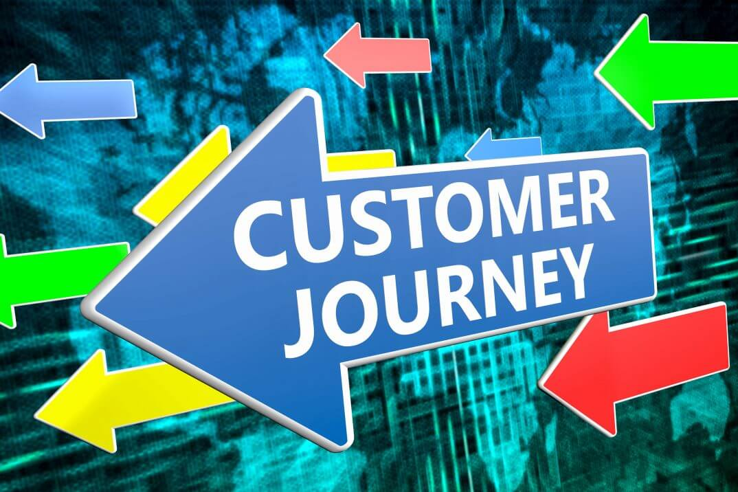 Why and how to Map Customer Journeys to Grow your Business